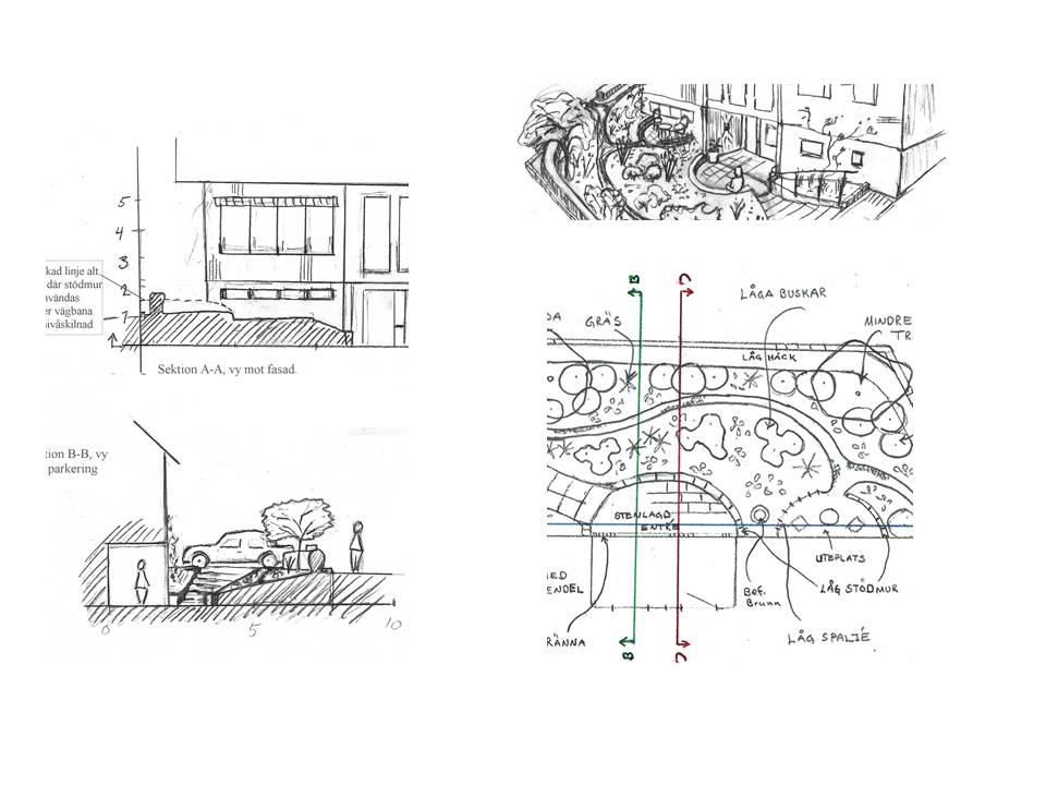 60-talsvilla trädgårdsdesign