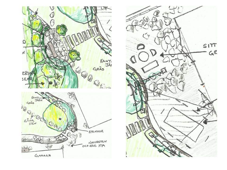 Trädgårdsdesign för mer rumslighet