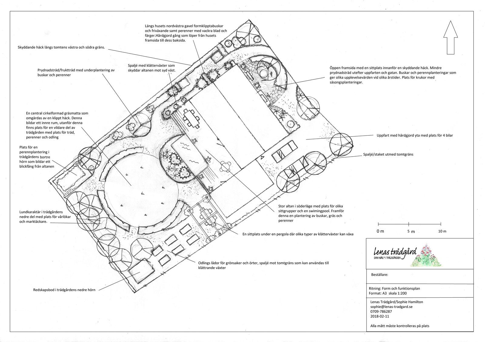 trädgårdsdesign paket 1