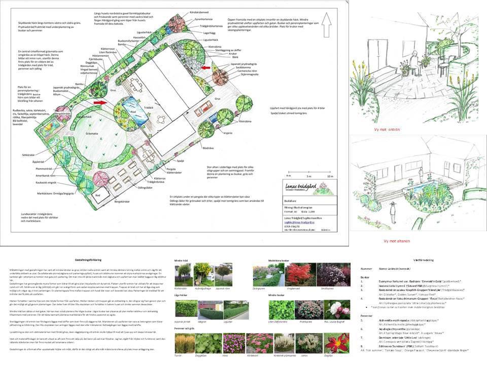 trädgårdsdesign paket 2